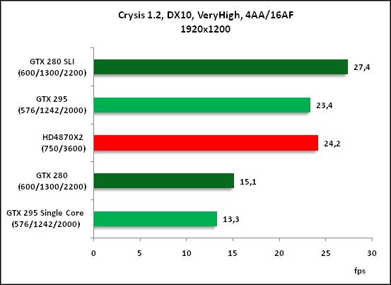 12-Crysis 12 DX10 VeryHigh 4.png