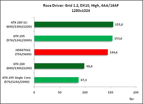 16-Race Driver Grid 12 DX10 H.png