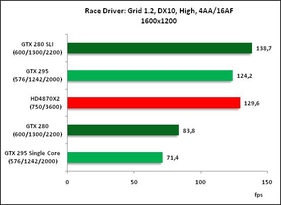 17-Race Driver Grid 12 DX10 H.png