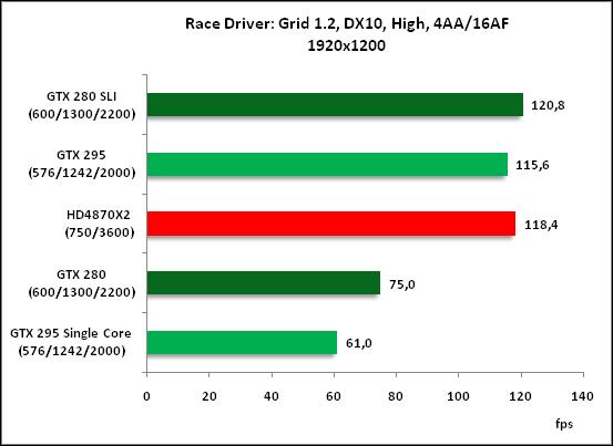 18-Race Driver Grid 12 DX10 H.png