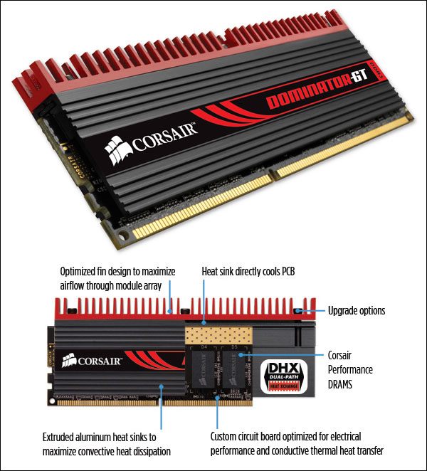 Corsair DOMINATOR-GT DDR3-2000 Series
