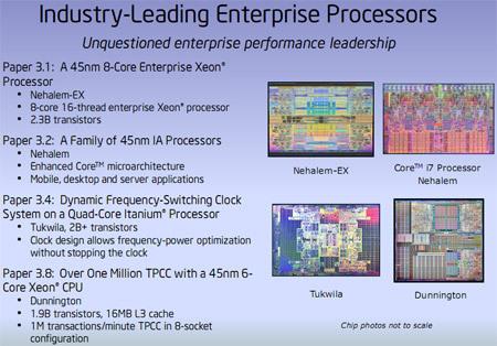 Восьмиядерные процессоры Nehalem EX