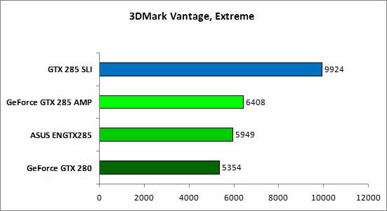 15-3DMark Vantage Extreme.png