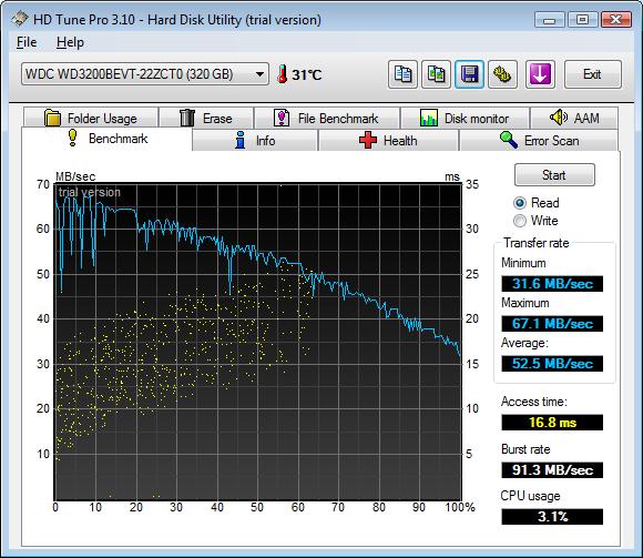 ASUS G50V. Тестирование HDD накопителя в пакете HDTune 3.10