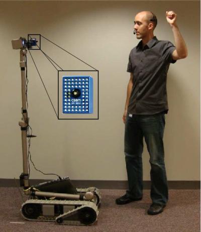 Робот и оператор