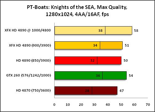 График PT Boats 1280x1024