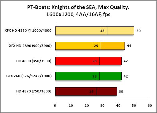 График PT Boats 1600x1200