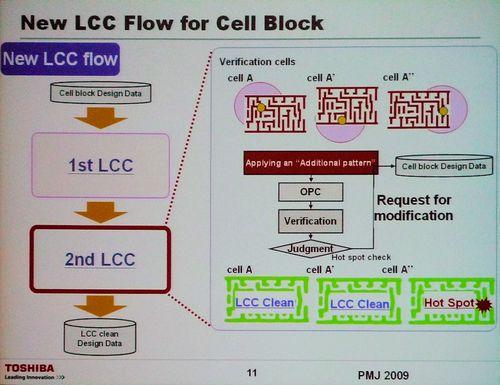 Разработана технология выявления дефектов чипа на стадии создания ячейки