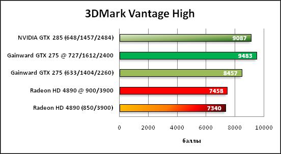 2-3DMarkVantageHigh.png