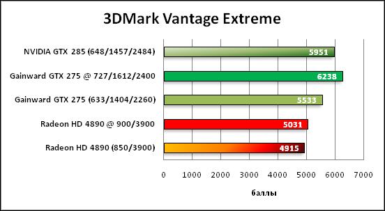 3-3DMarkVantageExtreme.png