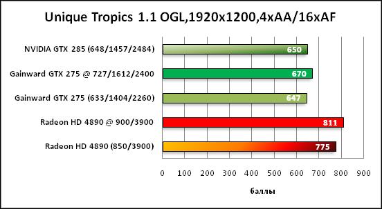 7-UniqueTropics11OGL,1920x1200.png