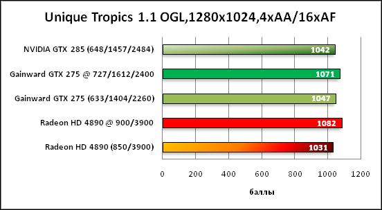 8-UniqueTropics11OGL,1280x1024.png