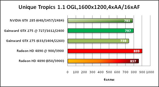 9-UniqueTropics11OGL,1600x1200.png