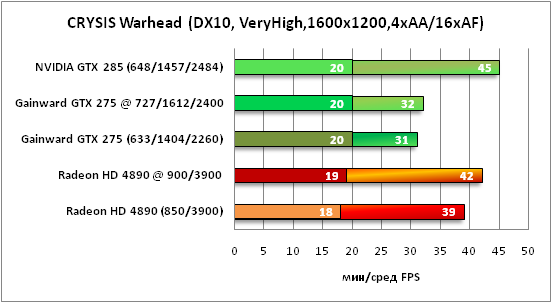 11-CRYSISWarhead(DX10,VeryHigh,.png