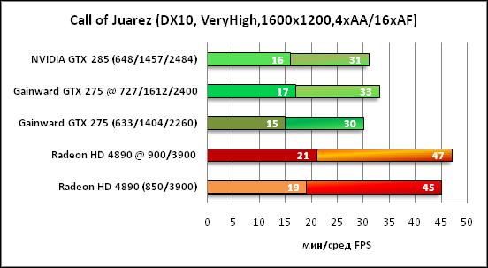 16-CallofJuarez(DX10,VeryHigh,1.png