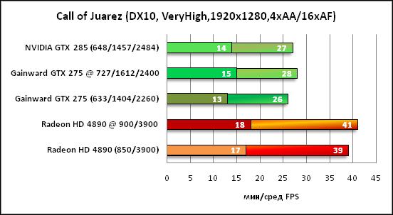 17-CallofJuarez(DX10,VeryHigh,1.png