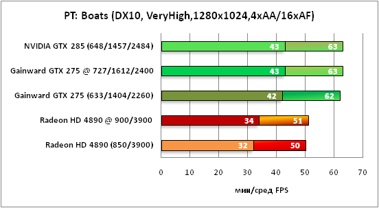 18-PTBoats(DX10,VeryHigh,1280x1.png