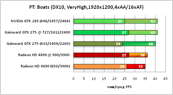 20-PTBoats(DX10,VeryHigh,1920x1.png