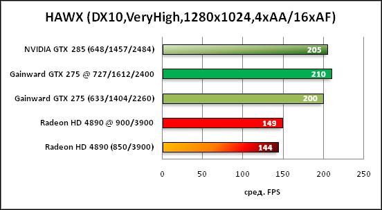 21-HAWX(DX10,VeryHigh,1280x1024.png