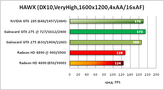 22-HAWX(DX10,VeryHigh,1600x1200.png