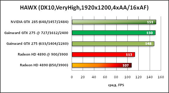 23-HAWX(DX10,VeryHigh,1920x1200.png