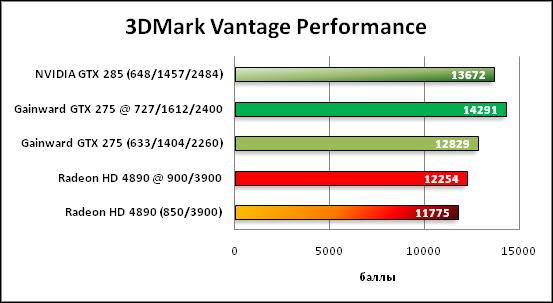 1-3DMarkVantagePerfomance.png