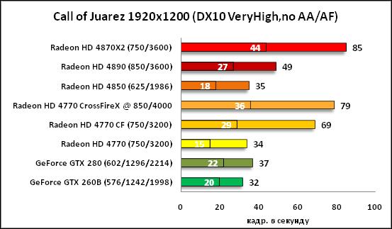 21-Call of Juarez 1920x1200 DX1.png
