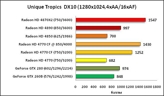 22-Unique Tropics  DX10 1280x10.png