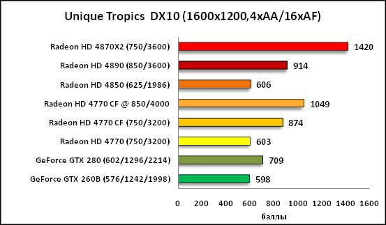 23-Unique Tropics  DX10 1600x12.png