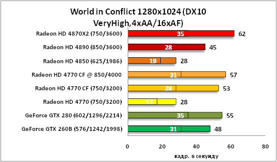 28-World in Conflict 1280x1024 .png