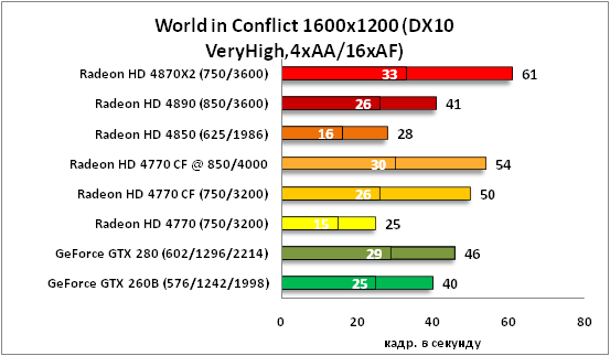 29-World in Conflict 1600x1200 .png