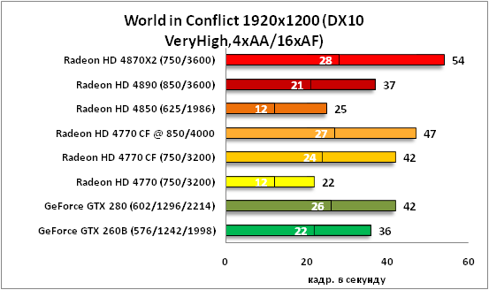 30-World in Conflict 1920x1200 .png
