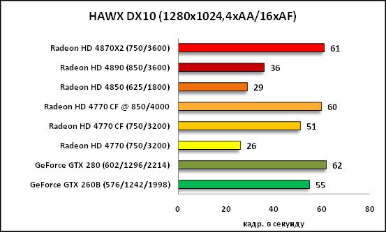 34-HAWX DX10 1280x10244xAA16xAF.png