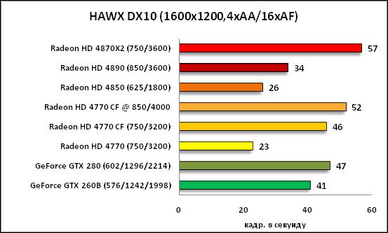 35-HAWX DX10 1600x12004xAA16xAF.png
