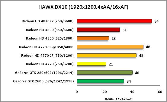 36-HAWX DX10 1920x12004xAA16xAF.png
