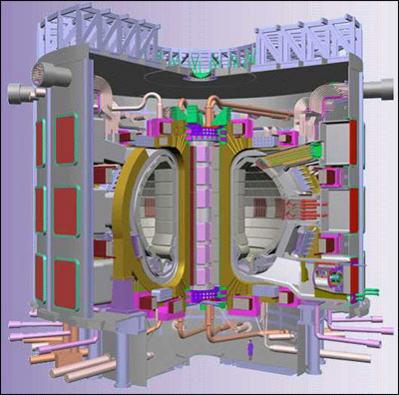 Прошло несколько десятилетий...  Схема Международного термоядерного...