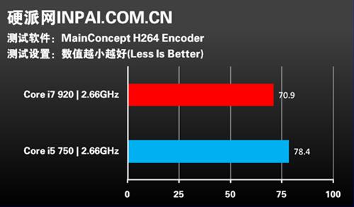 MainConcept H264 Encoder