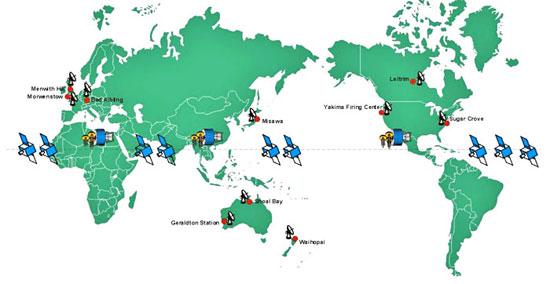 """Схема системы  """"Эшелон """" - спутники связи, наземные станции, подключение к кабелям связи."""
