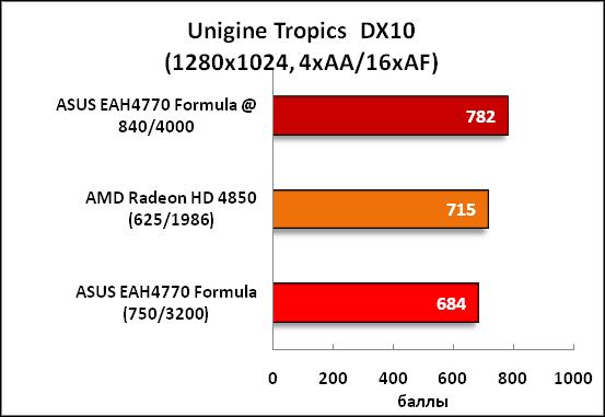 1-UnigineTropicsDX10(1280x1024.png