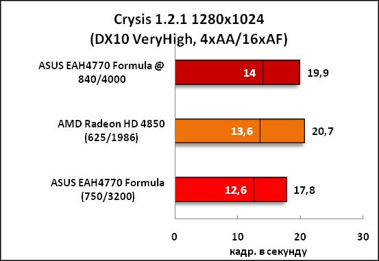 2-Crysis1211280x1024(DX10VeryH.png