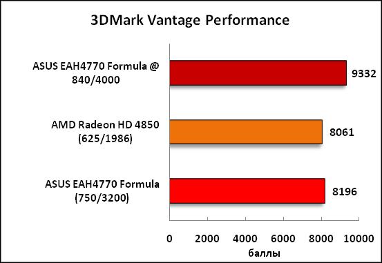 7-3DMarkVantagePerformance.png