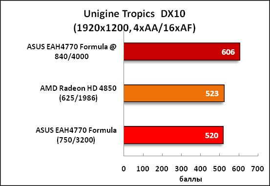 11-UnigineTropicsDX10(1920x1200.png