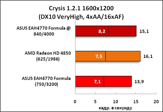 12-Crysis1211600x1200(DX10VeryH.png