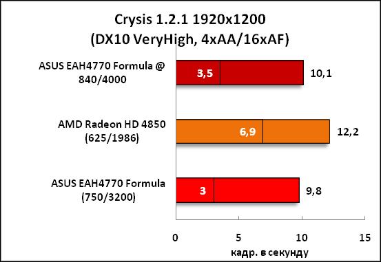13-Crysis1211920x1200(DX10VeryH.png
