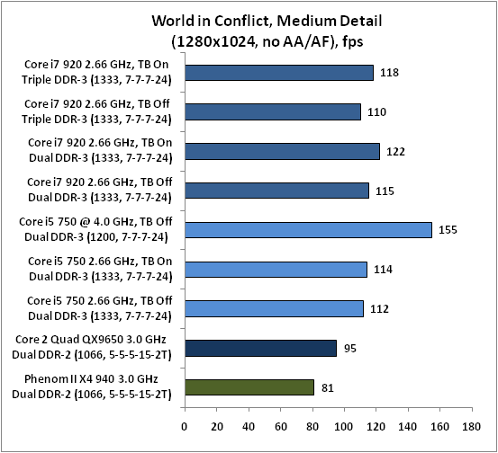 7-World in Conflict Me.png