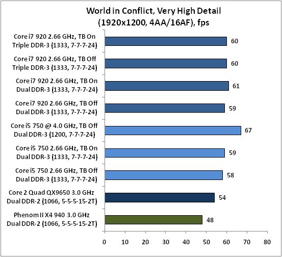 8-World in Conflict Ve.png