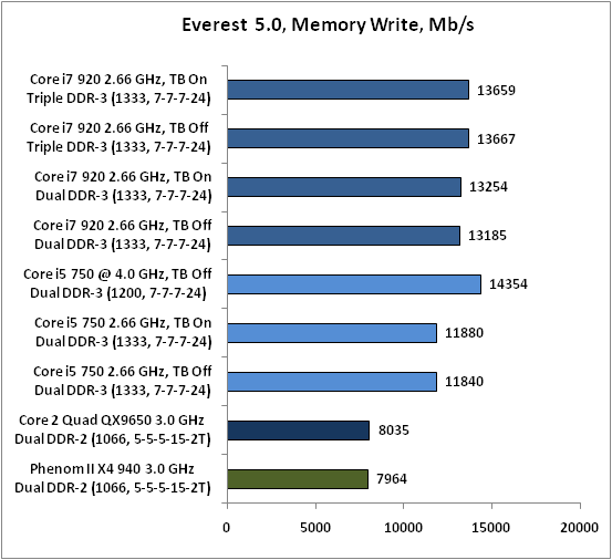 15-Everest 50 Memory W.png