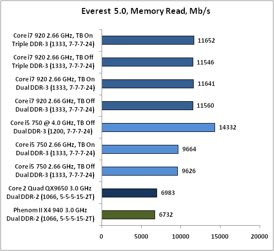 16-Everest 50 Memory R.png