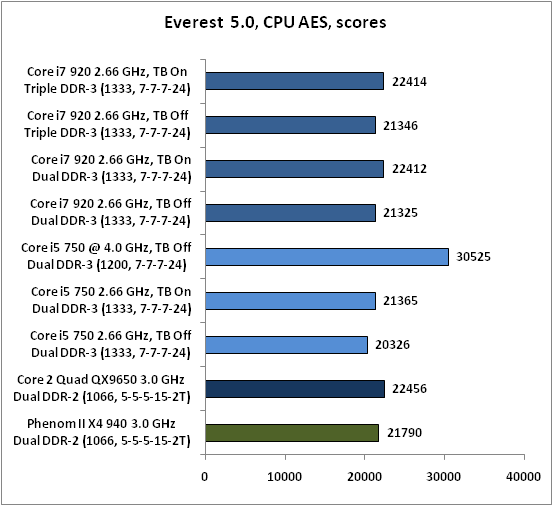 23-Everest 50 CPU AES .png