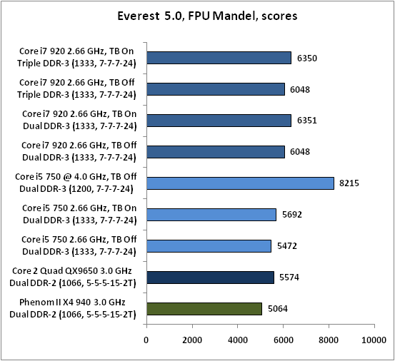 25-Everest 50 FPU Mand.png
